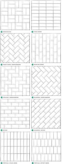 Pattern Potential: Subway Backsplash Tile