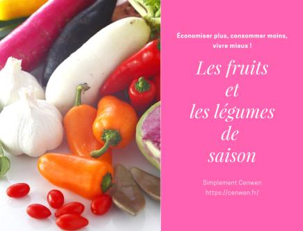 Les fruits et légumes de janvier, fiche pratique, à imprimer, pour savoir quels fruits et légumes acheter au mois de janvier.