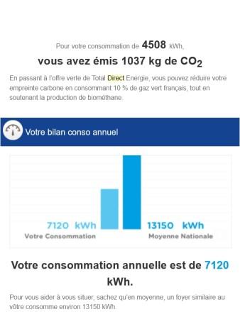 Bilan consommation gaz et électricité