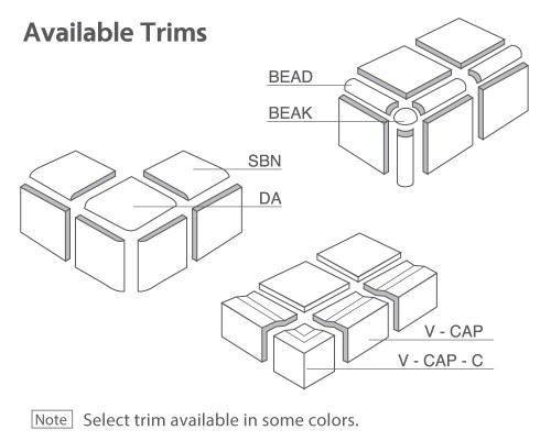 Continental-trims