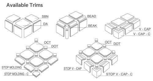 Octagon-Pentagon-trims