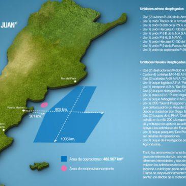 Continúa la búsqueda del ARA San Juan