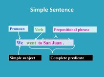Ppt On Structure Types Of Sentence Powerpoint Slides pertaining to [keyword