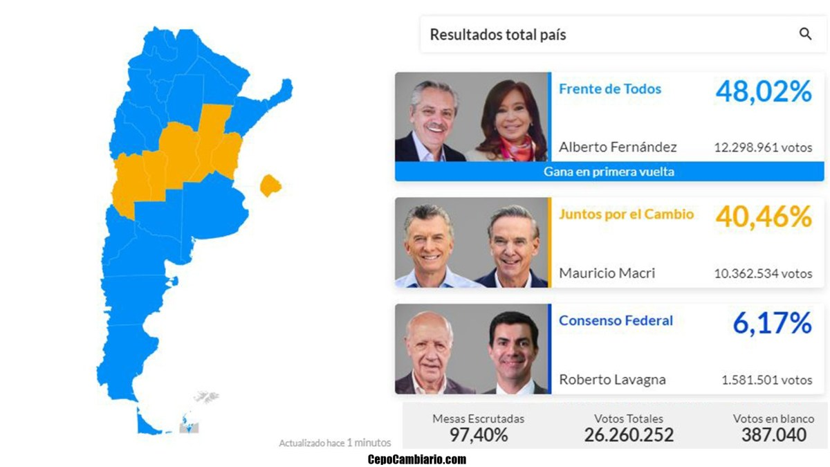 Resultados de la elección presidencial 2019