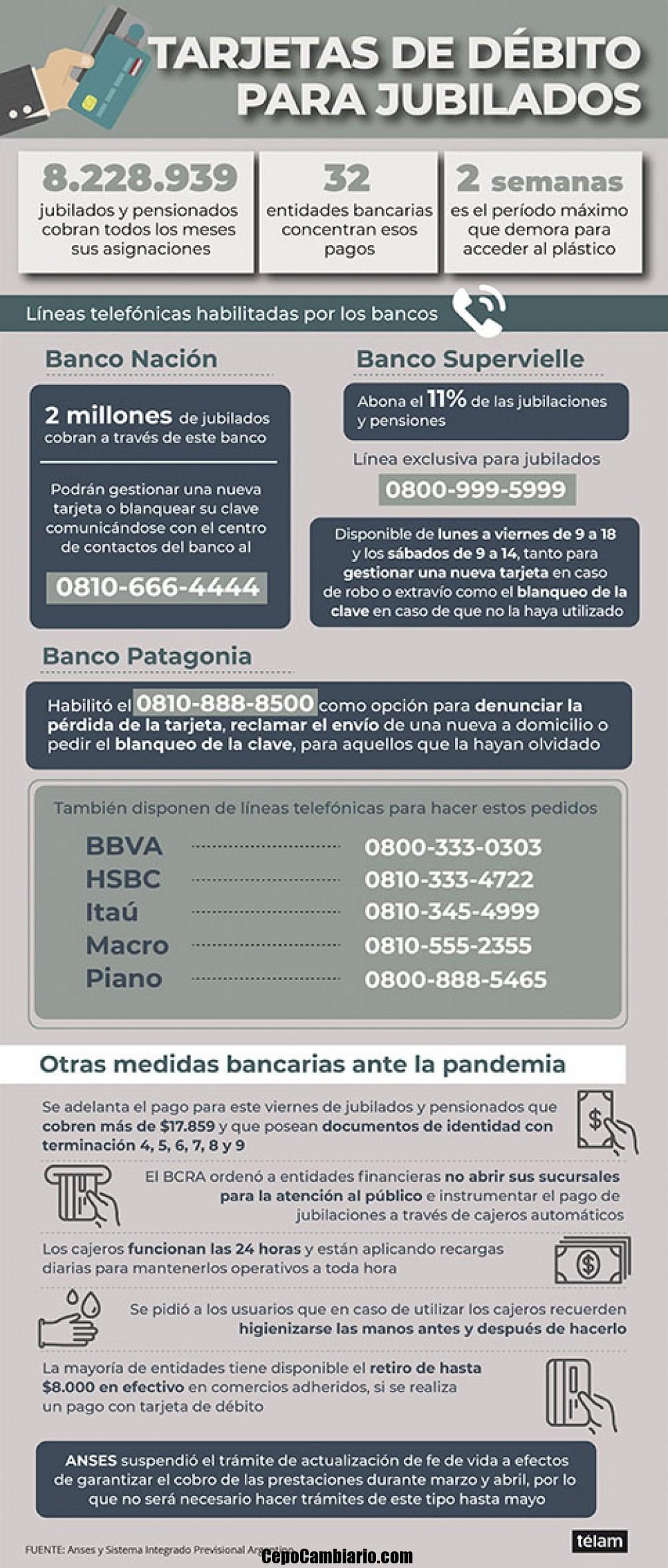 El Central indicó diversas formas de retirar efectivo en todo el país durante la emergencia sanitaria
