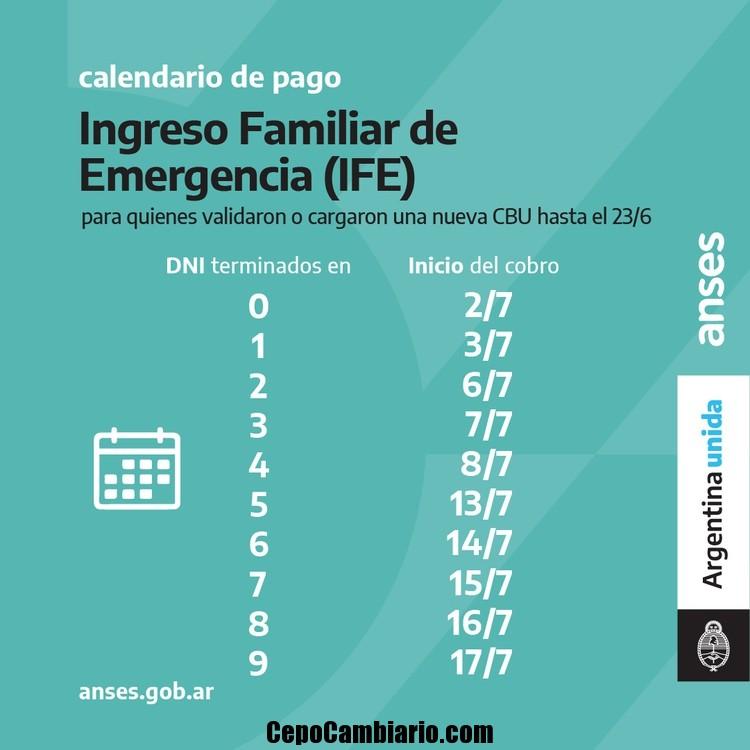 Calendario de pagos y quiénes cobran el IFE de $10000 desde el 2 de julio