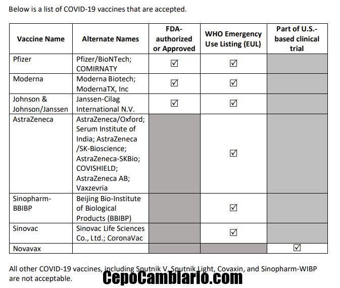 Lista de vacunas aceptadas para ingresar a los Estados Unidos