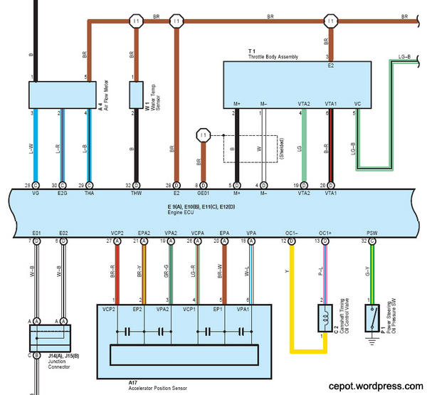 Wiring Diagram Toyota InnovaWiring Diagram