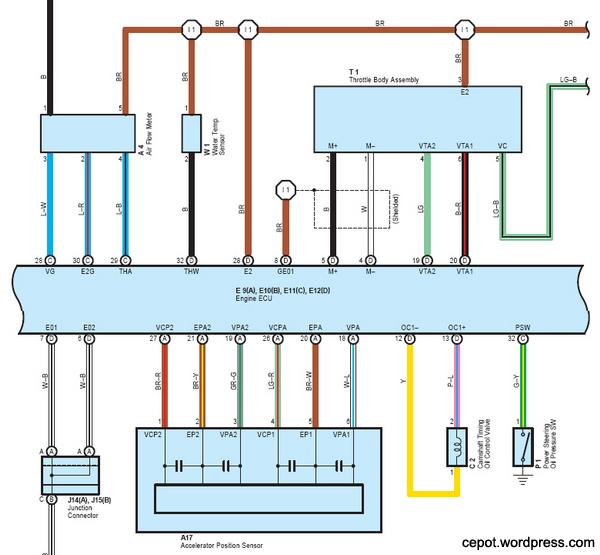 Wiring Diagram Toyota Innova Efcaviation Com
