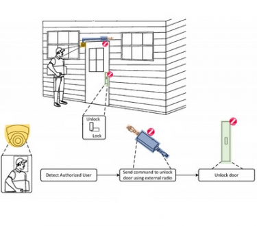 Amazon IoT Patent Shows ZigBee Home-Automation Signals