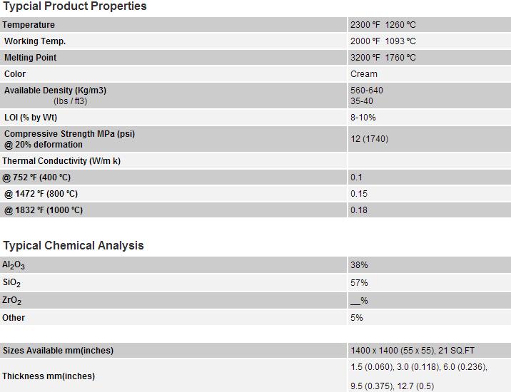 millboard-prod-properties