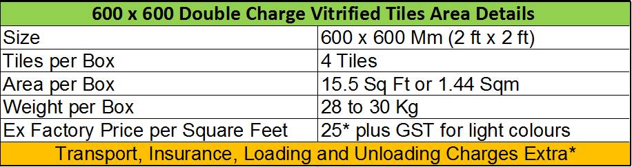 600x600 Double Charge Price details