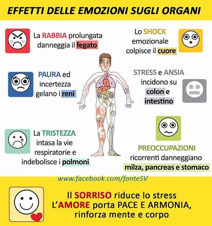 Effetti delle emozioni sugli organi