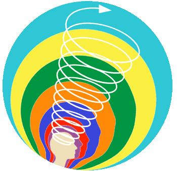 la-spirale-dynamique-dans-la-tete