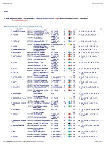 classement-pinatel-2016