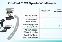 Photo of ObeEnd Wristband, the Game Changer of Wearable Technology