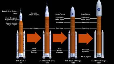 Photo of The SLS completes another important milestone