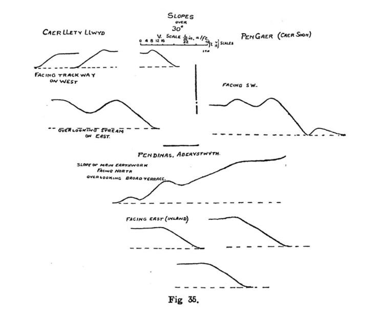 Earthwork slopes over 300 feet