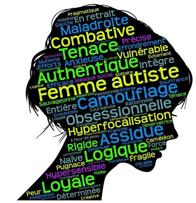 L'expression de l'autisme n'est pas la même chez les garçons et les filles