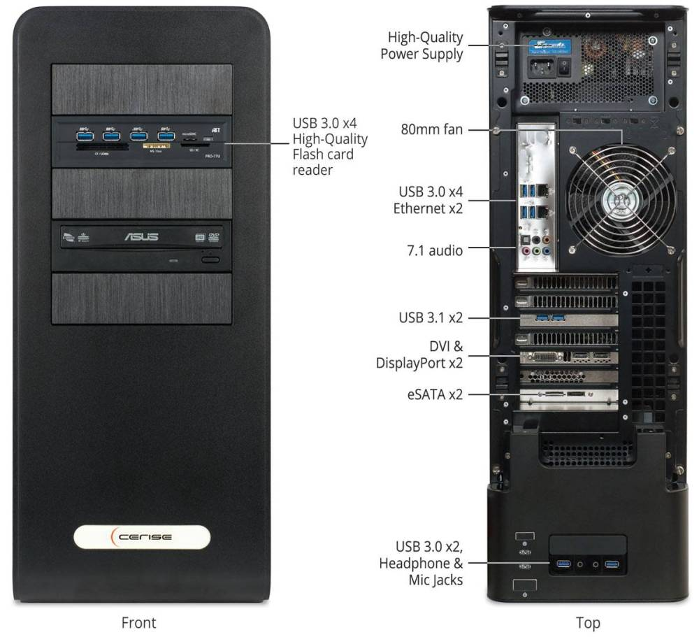 medium resolution of diagram of ports on the front and top of the cerise workstation