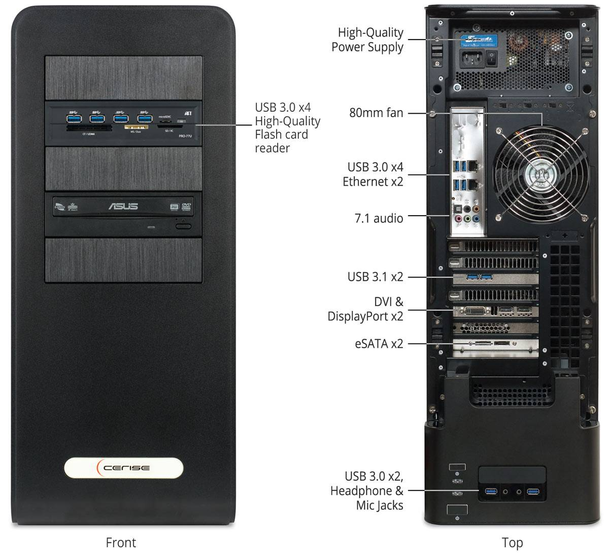 hight resolution of diagram of ports on the front and top of the cerise workstation