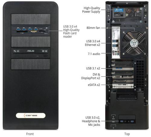 small resolution of diagram of ports on the front and top of the cerise workstation