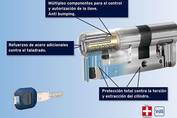 bombin-seguridad