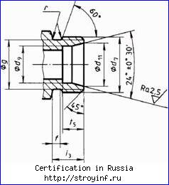ISO 8434 Metallic tube connections for fluid power and