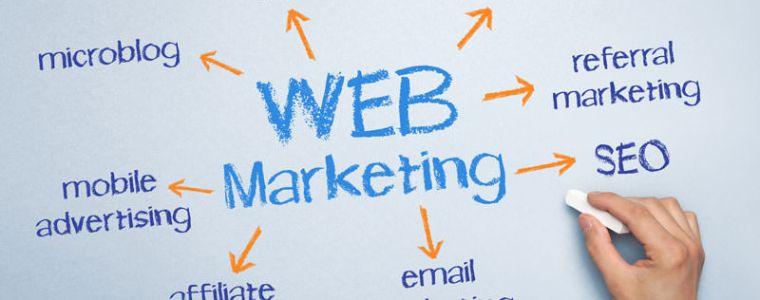 Online Marketing mit Fokus auf Marke