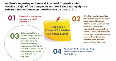 ca, auditor, income tax, gst
