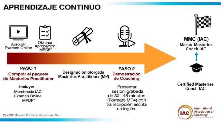 NewModelo-Certificación-IAC_ESP-1_edit-c