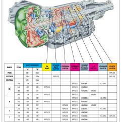 Gm Wiring Diagrams Online Sony Xplod Cdx Gt25mpw Diagram For 4l80e Transmission – The Readingrat.net