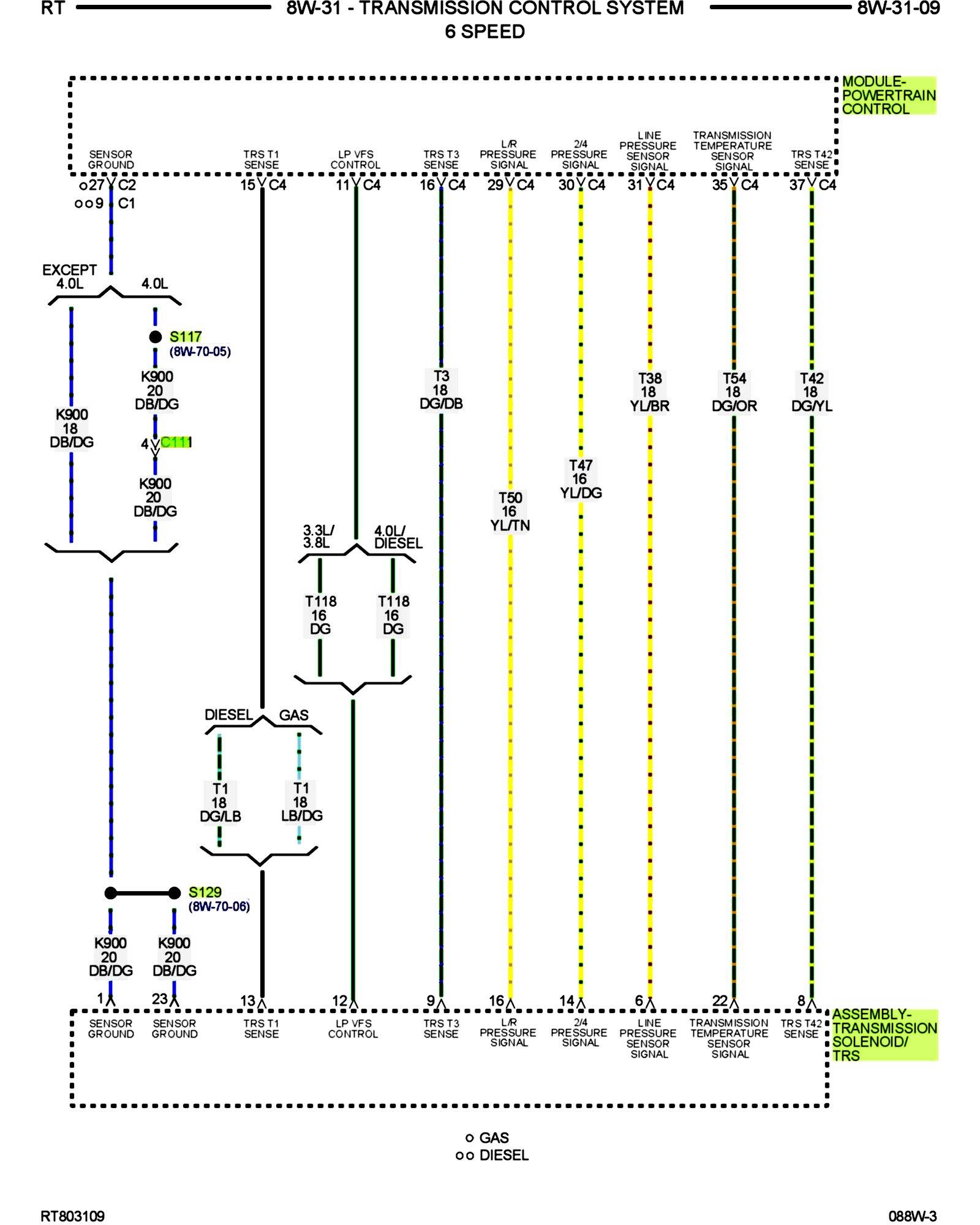 medium resolution of allison 1000 transmission wiring diagram electric shower wiring fig 1 w