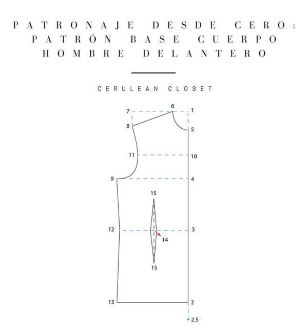 Patronaje desde cero - patrón base cuerpo hombre