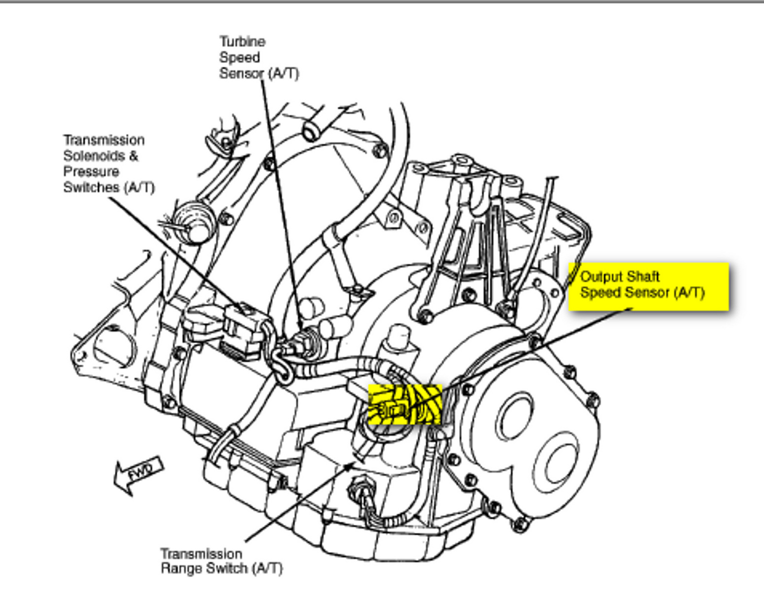 2001 dodge manual transmision speed sensor location