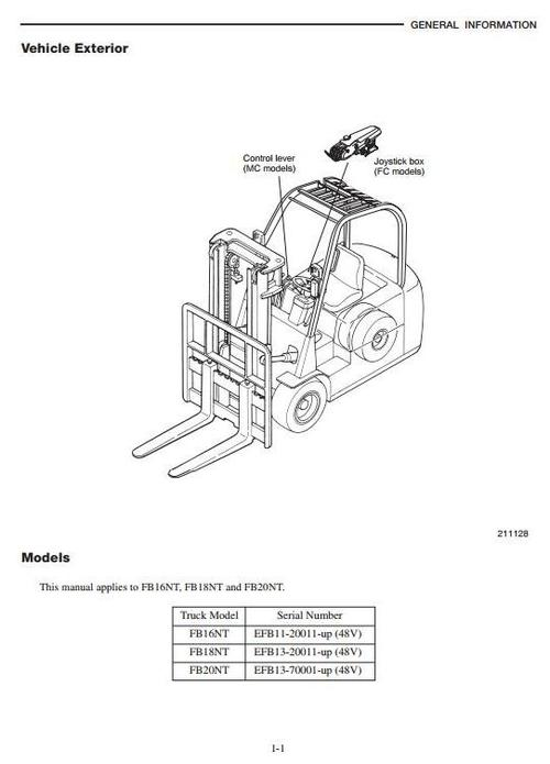 Mitsubishi lift truck parts manual