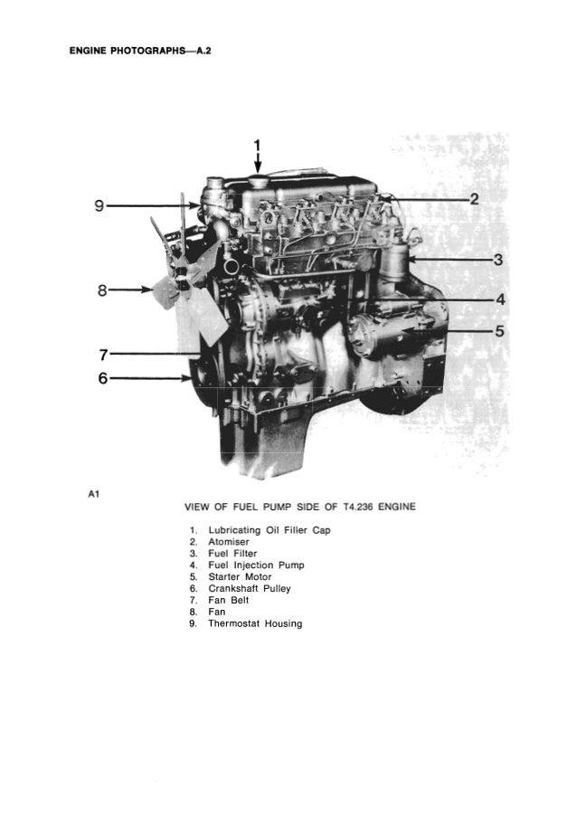 Roland service manual doc slide