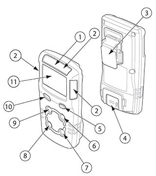 Bw gasalert microclip technical reference manual