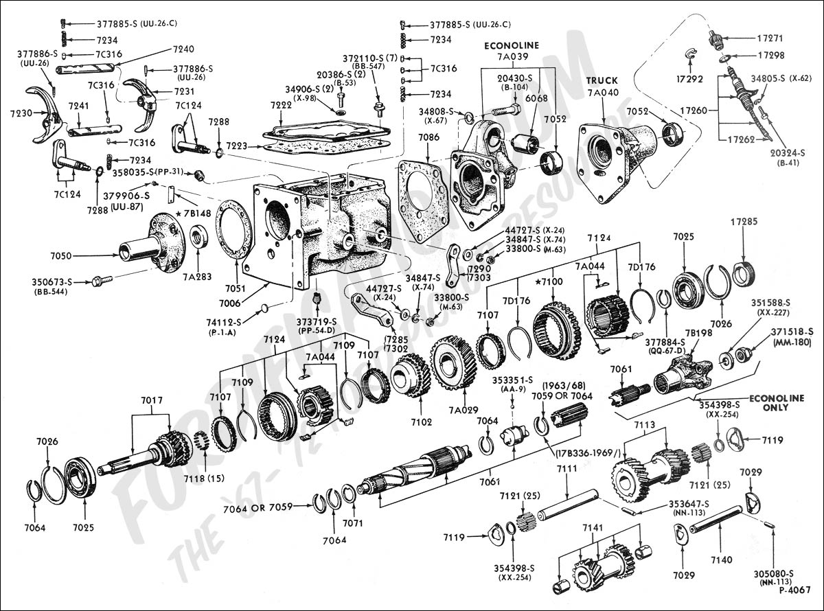 Dodge truck manual transmission identification