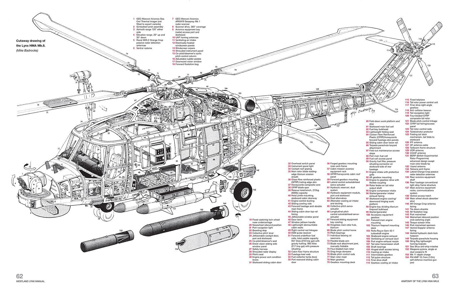 Lynx 5200 user manual francais