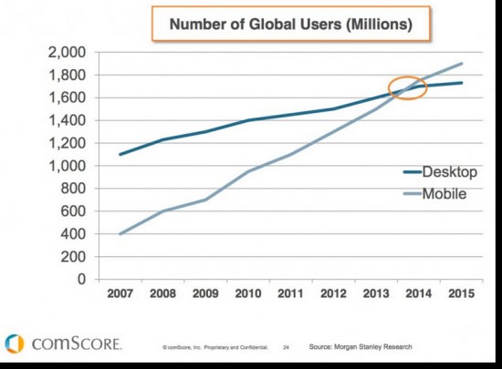 number-of-global-app-users
