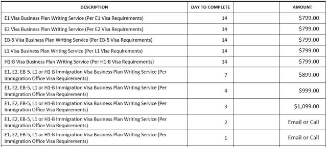 immigration visa business plan writing prices