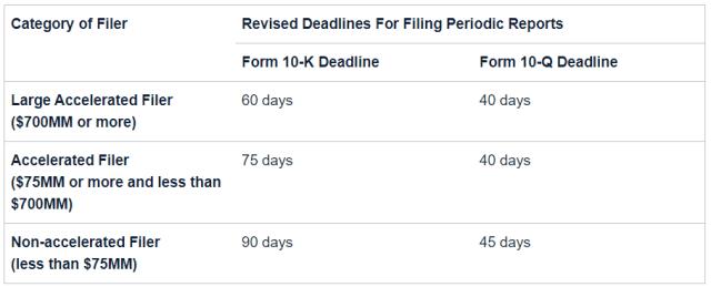 form 10q investor relations