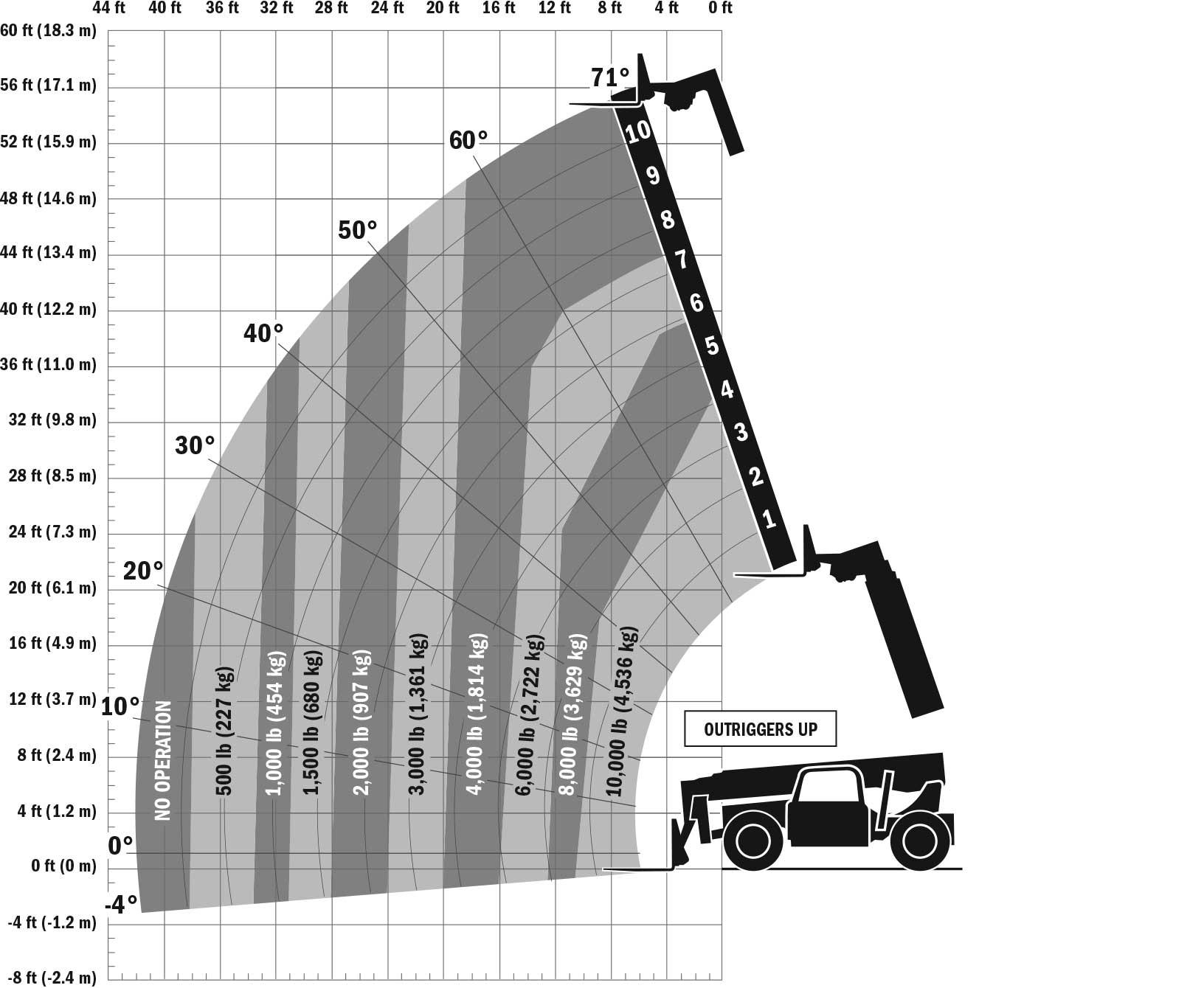 G1055AUpLoadChart  Construction Equipment  Supply