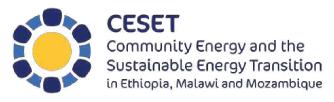 CESET logo