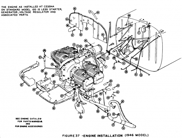 Cessna 172 Aircraft Wire Harness. . Wiring Diagram