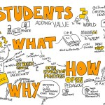Revitalizing Teaching with Open Pedagogy