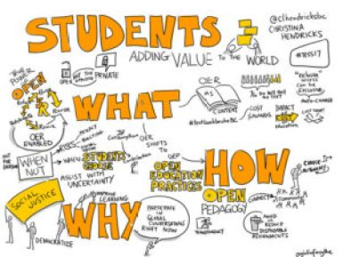 students adding value to the world graphic