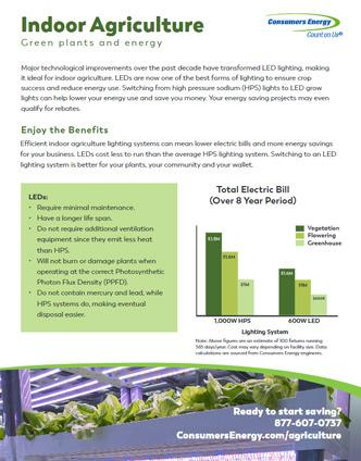 Indoor Agriculture flyers