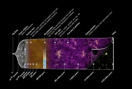 Planck_history_of_Universe_zoom